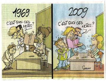 http://lancien.cowblog.fr/images/Caricatures1/mediumDessin19692009parentsenseignants.jpg