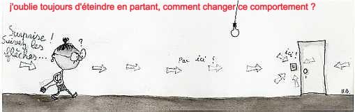 http://lancien.cowblog.fr/images/Caricatures3/comportement.jpg
