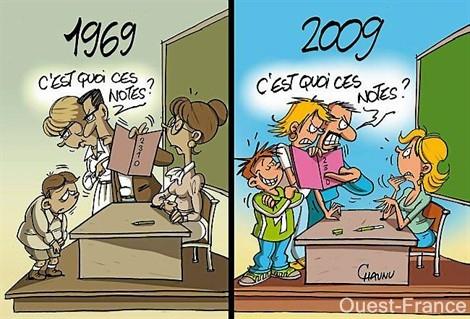http://lancien.cowblog.fr/images/Caricatures4/cestquoicesnotes.jpg