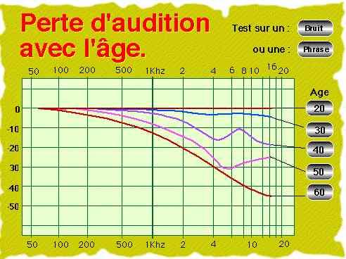 http://lancien.cowblog.fr/images/Cerveau1/4537478.jpg
