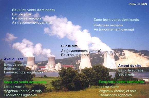 http://lancien.cowblog.fr/images/ClimatEnergie/6a00e5500b4a6488330120a857d2be970b.jpg