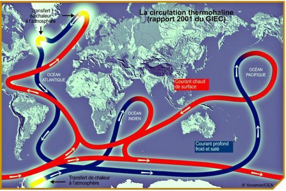 http://lancien.cowblog.fr/images/ClimatEnergie/courants.jpg