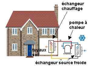 http://lancien.cowblog.fr/images/ClimatEnergie/definition-copie-1.jpg