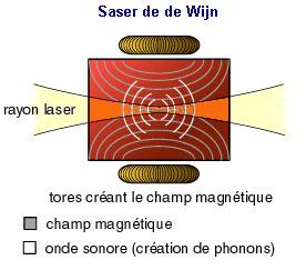 http://lancien.cowblog.fr/images/ClimatEnergie/dewijn.jpg