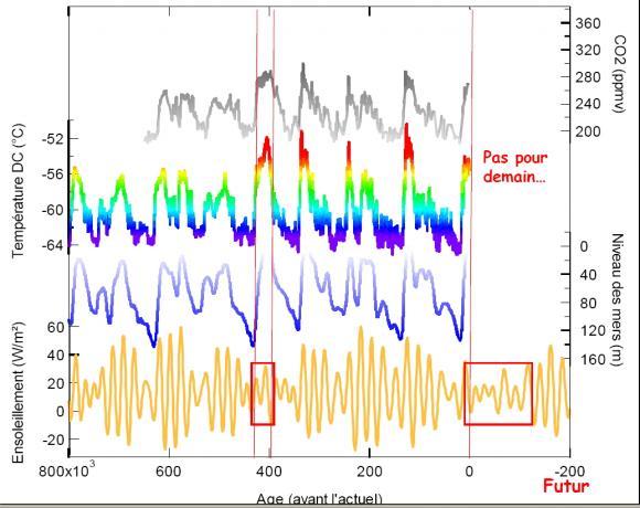http://lancien.cowblog.fr/images/ClimatEnergie/pasglaciation.jpg