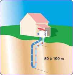 http://lancien.cowblog.fr/images/ClimatEnergie/puits.jpg
