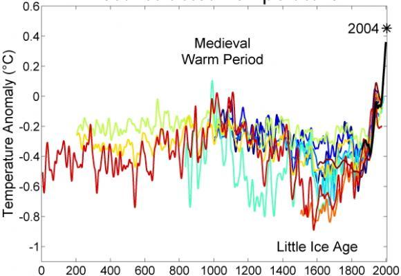 http://lancien.cowblog.fr/images/ClimatEnergie/temperature1.jpg