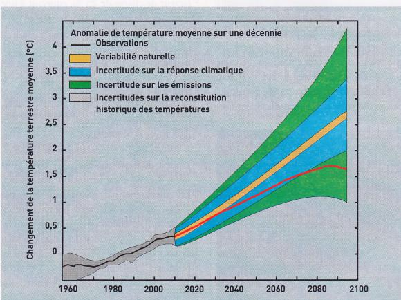 http://lancien.cowblog.fr/images/ClimatEnergie2/IMG-copie-1.jpg