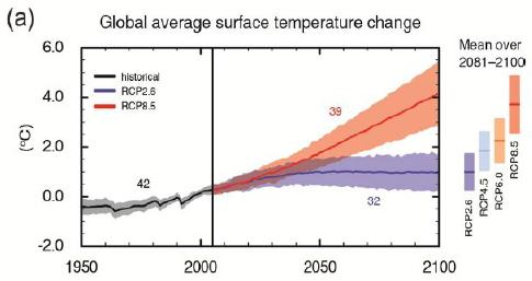 http://lancien.cowblog.fr/images/ClimatEnergie2/Temperatures.jpg
