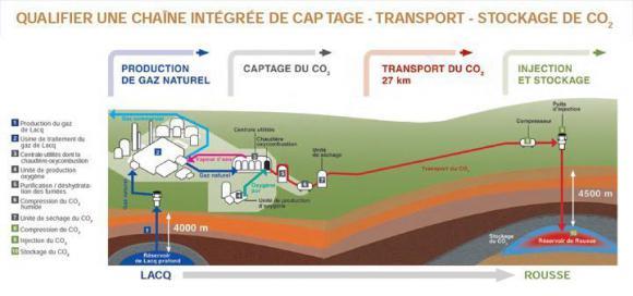 http://lancien.cowblog.fr/images/ClimatEnergie2/stockageCO2.jpg