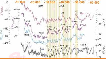 http://lancien.cowblog.fr/images/ClimatEnergie2/temperature.jpg