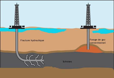 http://lancien.cowblog.fr/images/EnergieClimat2/gazdeschiste.jpg