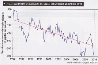 http://lancien.cowblog.fr/images/EnergieClimat2/glaceGroenland.jpg