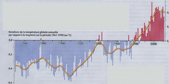 http://lancien.cowblog.fr/images/EnergieClimat2/sanstitre-copie-1.jpg