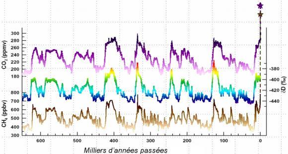 http://lancien.cowblog.fr/images/EnergieClimat2/temperatures800000.jpg