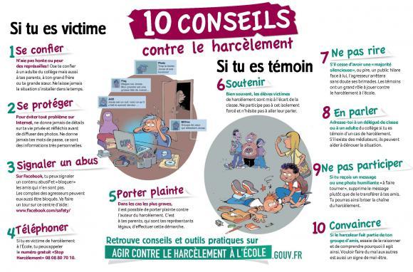 http://lancien.cowblog.fr/images/Images2-1/CONSEILSCONTRELEHARCELEMENT2.jpg