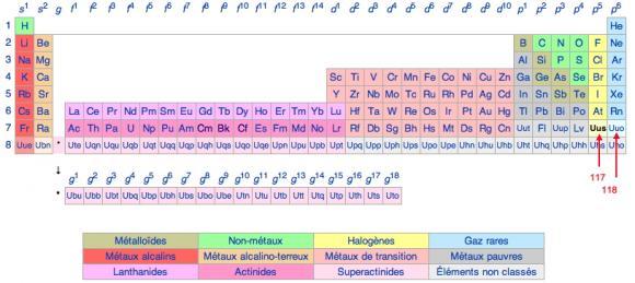 http://lancien.cowblog.fr/images/Images2/Mendeleev.jpg