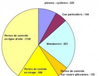 http://lancien.cowblog.fr/images/Images3/3050710.jpg