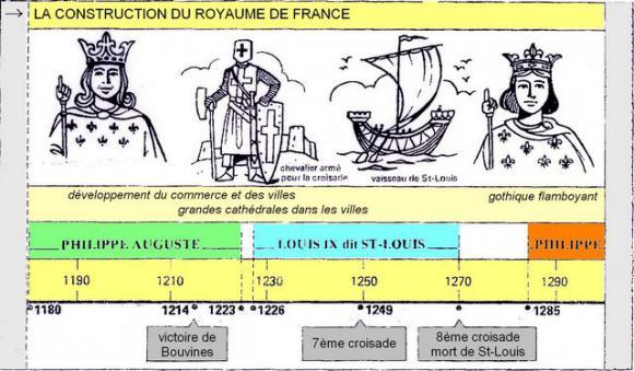 http://lancien.cowblog.fr/images/Images3/image1.jpg