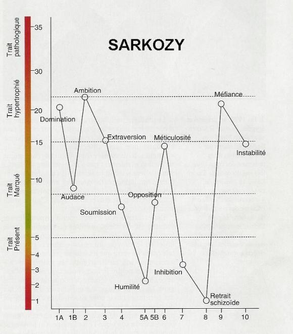 http://lancien.cowblog.fr/images/Photosactualite1/Sarkozy-copie-2.jpg