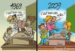 http://lancien.cowblog.fr/images/Photoscomiques1/evolution.jpg