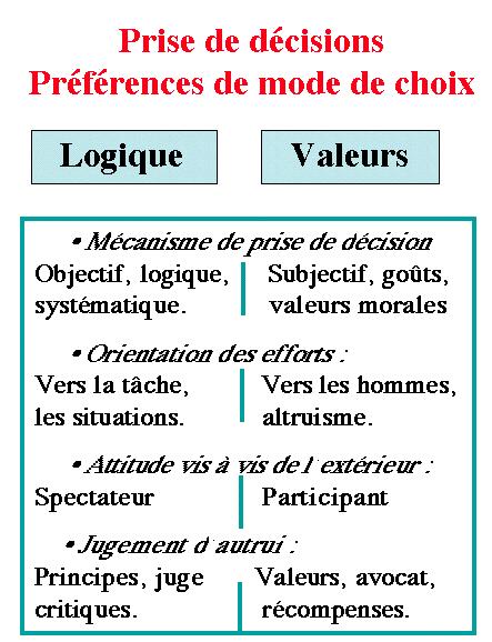 http://lancien.cowblog.fr/images/Prefcerebrales/3476639.png
