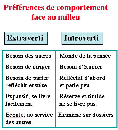 http://lancien.cowblog.fr/images/Prefcerebrales/3488257.png