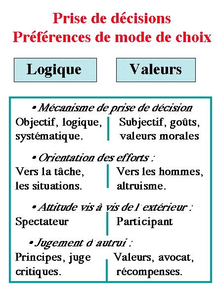 http://lancien.cowblog.fr/images/Prefcerebrales/4169220.jpg