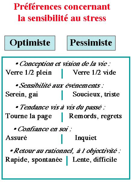 http://lancien.cowblog.fr/images/Prefcerebrales/4479695.png