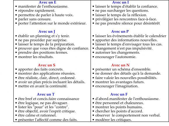 http://lancien.cowblog.fr/images/Prefcerebrales/Communiquerprefcereb.jpg