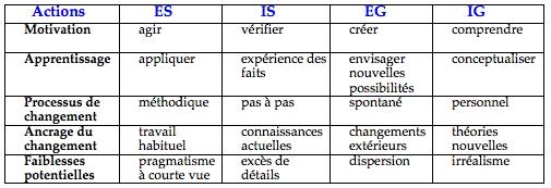 http://lancien.cowblog.fr/images/Prefcerebrales/communication5.jpg