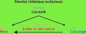 http://lancien.cowblog.fr/images/Prefcerebrales/enneatype6-copie-1.jpg