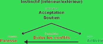 http://lancien.cowblog.fr/images/Prefcerebrales/enneatype9.jpg