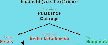 http://lancien.cowblog.fr/images/Prefcerebrales/ennetype8.jpg