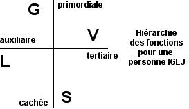 http://lancien.cowblog.fr/images/Prefcerebrales/hierfonccereb.jpg
