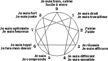 http://lancien.cowblog.fr/images/Prefcerebrales/personnalites.jpg