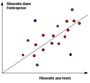 http://lancien.cowblog.fr/images/Prefcerebrales/resulttests-copie-1.jpg