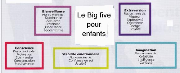 big five test par søker par