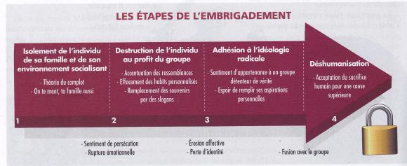 http://lancien.cowblog.fr/images/Psycho/engagement.jpg
