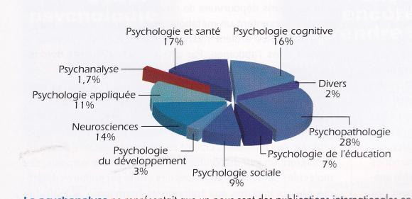 la psychologie est elle une science pdf