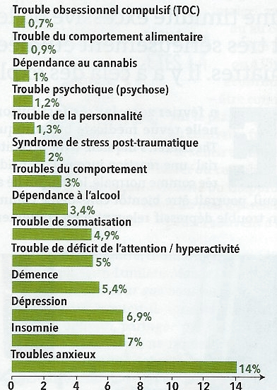 http://lancien.cowblog.fr/images/Psycho/stat-copie-1.jpg