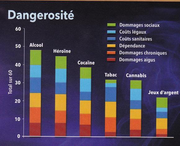 http://lancien.cowblog.fr/images/SanteBiologie-1/IMG0005.jpg