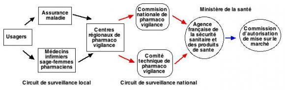 http://lancien.cowblog.fr/images/SanteBiologie-1/medicaments.jpg