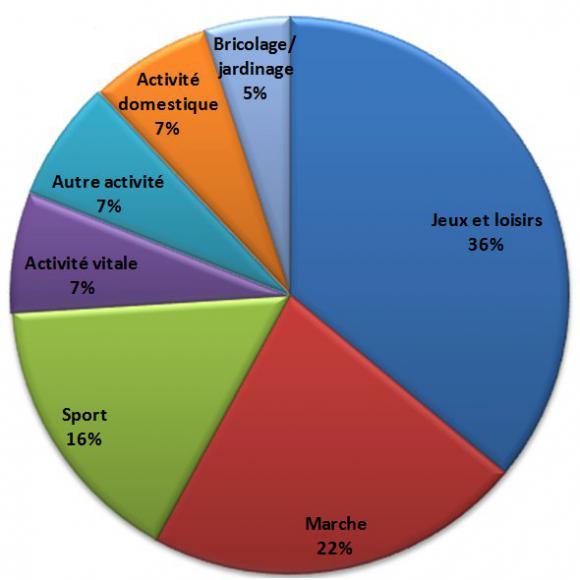 http://lancien.cowblog.fr/images/SanteBiologie-1/statistiquesaccidents13.jpg