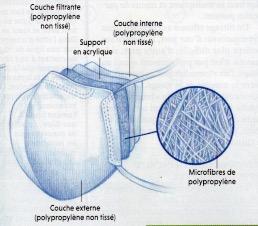 http://lancien.cowblog.fr/images/Santebiologie2/Numeriser-copie-2.jpg