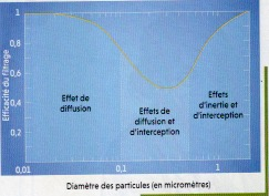 http://lancien.cowblog.fr/images/Santebiologie2/Numeriser3-copie-4.jpg