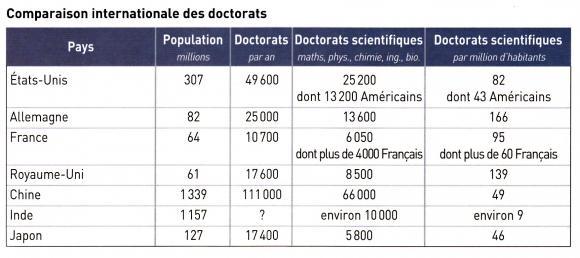 http://lancien.cowblog.fr/images/Sciences/doctorats.jpg