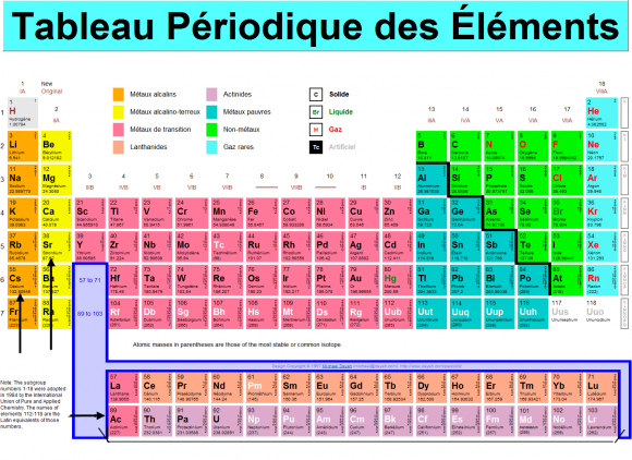 http://lancien.cowblog.fr/images/Sciences/maitou22classificationperiodiqu-copie-1.png