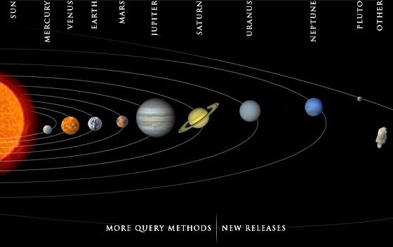 http://lancien.cowblog.fr/images/Sciences/planetessolaires.jpg