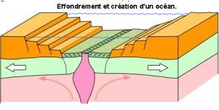 http://lancien.cowblog.fr/images/Sciences2/ecartement1-copie-1.jpg